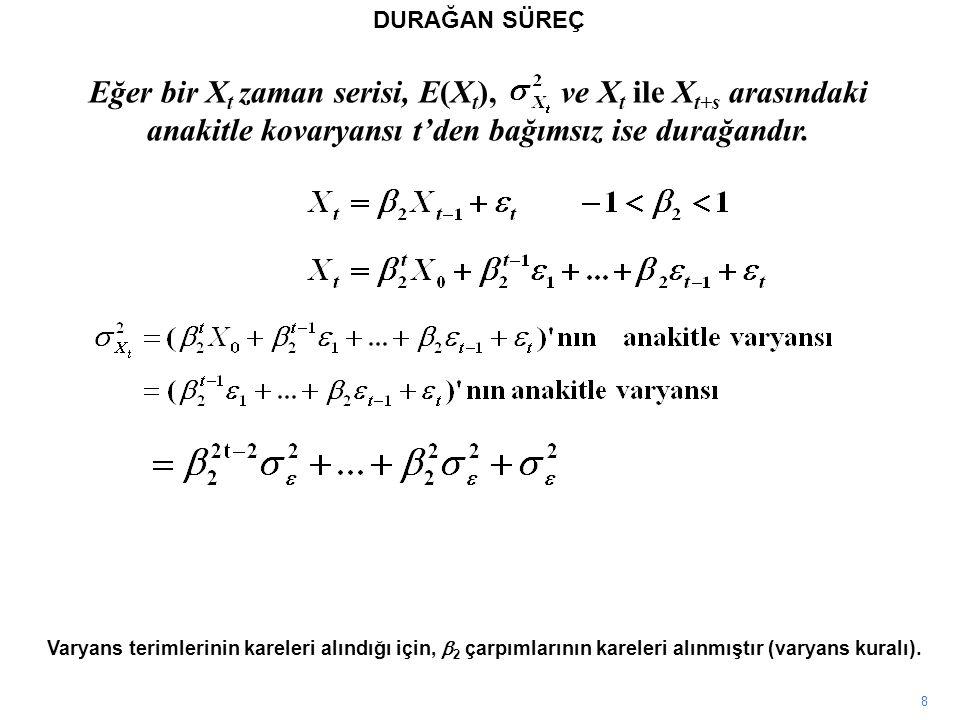8 DURAĞAN SÜREÇ Eğer bir X t zaman serisi, E(X t ), ve X t ile X t+s arasındaki anakitle kovaryansı t'den bağımsız ise durağandır.