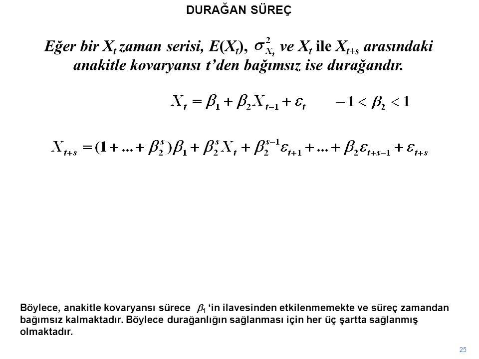 25 DURAĞAN SÜREÇ Eğer bir X t zaman serisi, E(X t ), ve X t ile X t+s arasındaki anakitle kovaryansı t'den bağımsız ise durağandır.