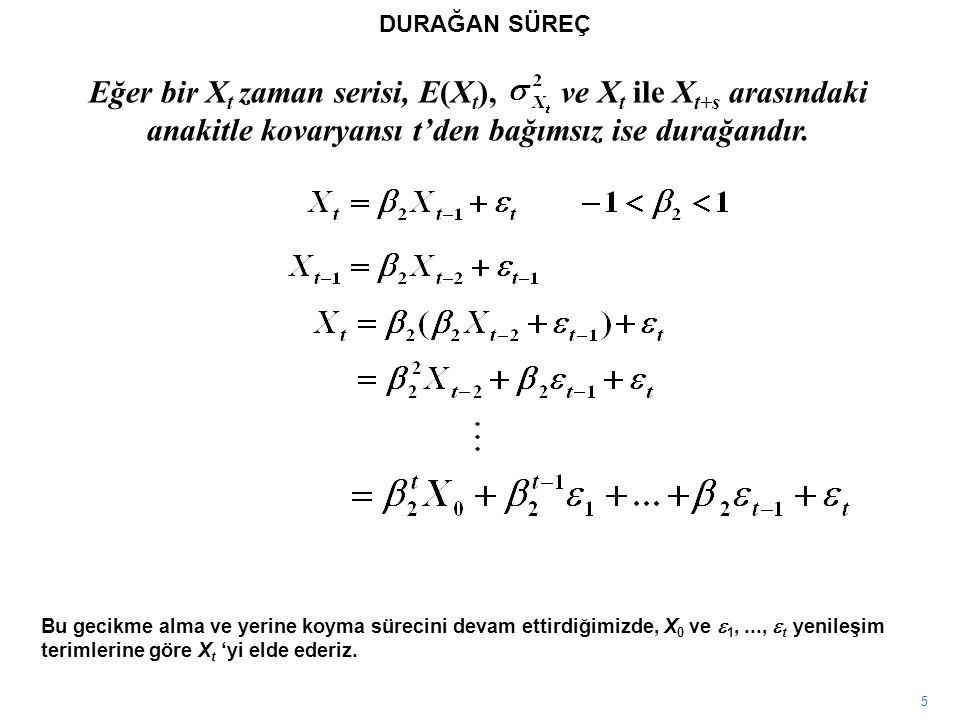 16 DURAĞAN SÜREÇ Burada  2 = 0.7 ve yenileşim terimleri için tesadüfi sayıların kullanıldığı sürecin ürettiği serinin grafiği çizilmiştir.