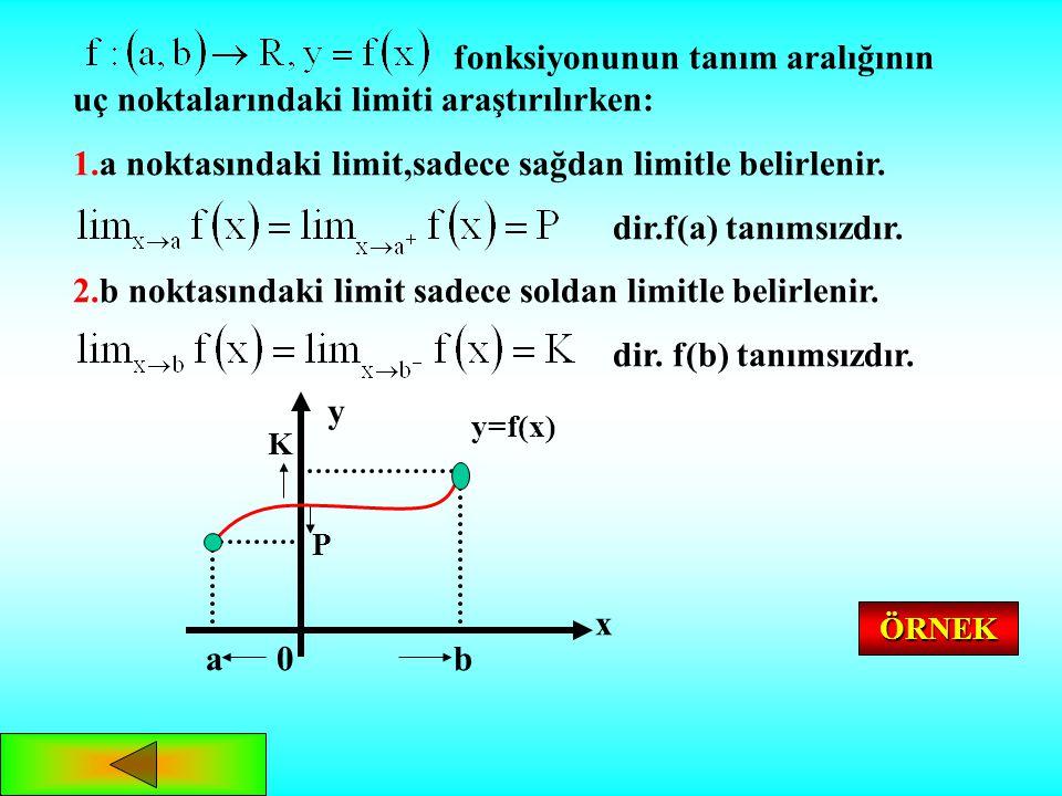 Aralığının uç noktalarındaki limiti fonksiyonunun tanım aralığının uç noktalarındaki limiti araştırılırken: 1.a noktasındaki limit sadece sağdan limit