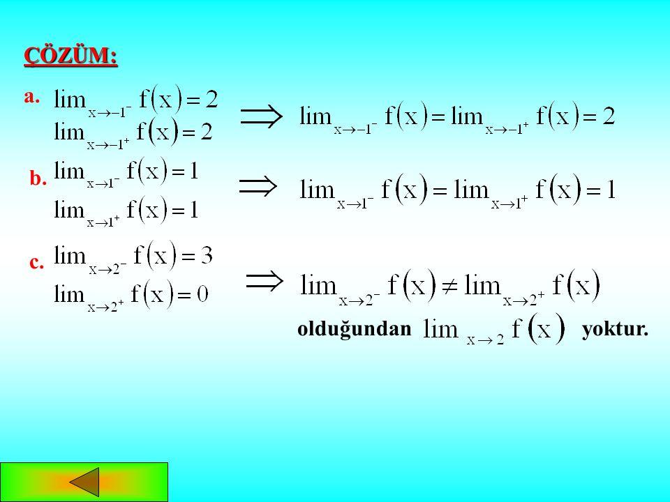 ÖRNEK: fonksiyonunun grafiği aşağıda verilmiştir. x in –1,1 ve 2 değerleri için fonksiyonun limitinin olup olmadığını araştırınız. y x 12 2 3 1 y=f(x)