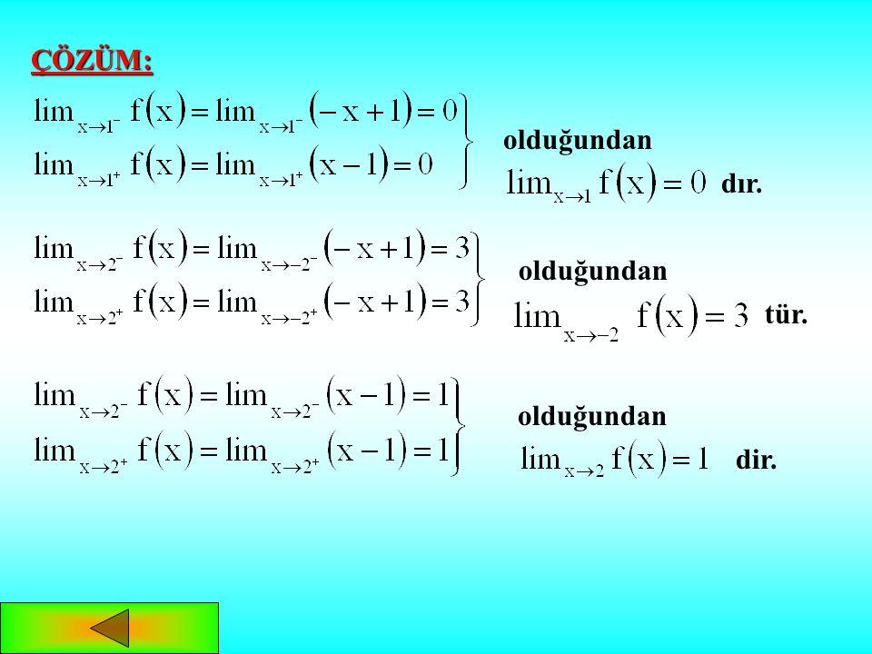 ÖRNEK: ise Fonksiyonunun x=1, x=-2 ve x=2 noktalarındaki limiti bulalım. ÇÖZÜM