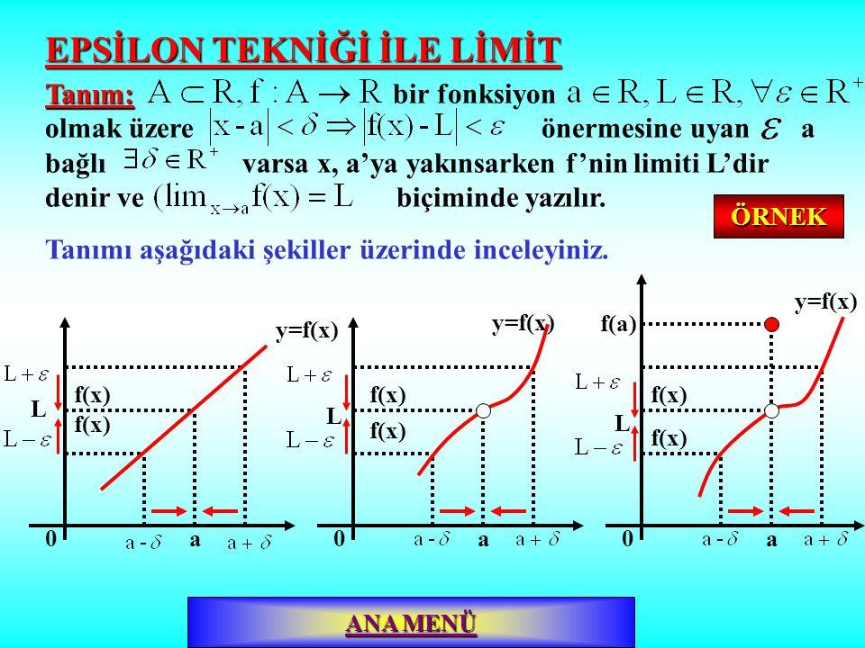 Tanım: Tanım: bir fonksiyon olmak üzere önermesine uyan a bağlı varsa x, a'ya yakınsarken f'nin limiti L'dir denir ve biçiminde yazılır.