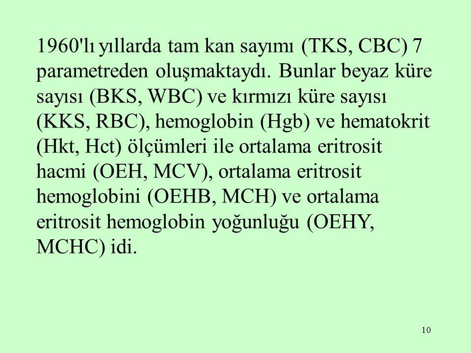 10 1960'lı yıllarda tam kan sayımı (TKS, CBC) 7 parametreden oluşmaktaydı. Bunlar beyaz küre sayısı (BKS, WBC) ve kırmızı küre sayısı (KKS, RBC), hemo