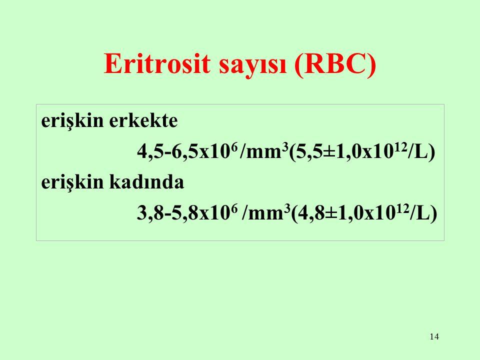 14 Eritrosit sayısı (RBC) erişkin erkekte 4,5-6,5x10 6 /mm 3 (5,5±1,0x10 12 /L) erişkin kadında 3,8-5,8x10 6 /mm 3 (4,8±1,0x10 12 /L)