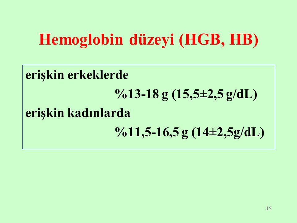 15 Hemoglobin düzeyi (HGB, HB) erişkin erkeklerde %13-18 g (15,5±2,5 g/dL) erişkin kadınlarda %11,5-16,5 g (14±2,5g/dL)