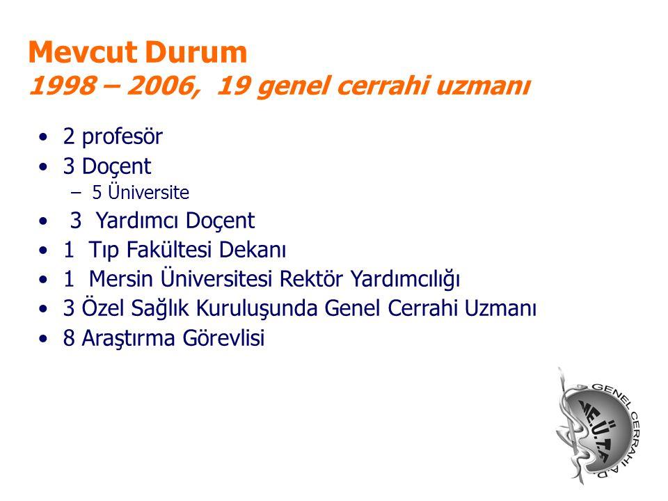 Mevcut Durum 1998 – 2006, 19 genel cerrahi uzmanı 2 profesör 3 Doçent –5 Üniversite 3 Yardımcı Doçent 1 Tıp Fakültesi Dekanı 1 Mersin Üniversitesi Rek