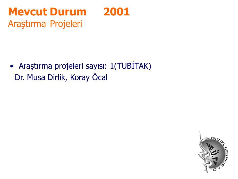 Mevcut Durum 2001 Araştırma Projeleri Araştırma projeleri sayısı: 1(TUBİTAK) Dr. Musa Dirlik, Koray Öcal