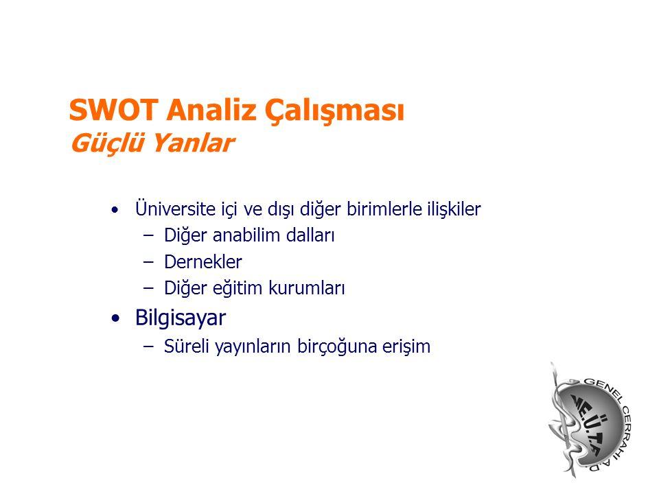 SWOT Analiz Çalışması Güçlü Yanlar Üniversite içi ve dışı diğer birimlerle ilişkiler –Diğer anabilim dalları –Dernekler –Diğer eğitim kurumları Bilgis
