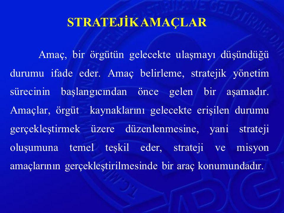 Amaç, bir örgütün gelecekte ulaşmayı düşündüğü durumu ifade eder. Amaç belirleme, stratejik yönetim sürecinin başlangıcından önce gelen bir aşamadır.