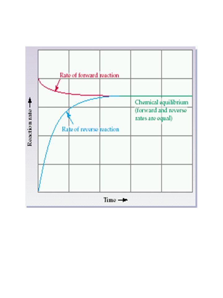 Reaksiyon Oranı, Q: Q reaksiyonun herhangi bir anı için ürünlerler ile reaktifler arasındaki oranı gösterir.