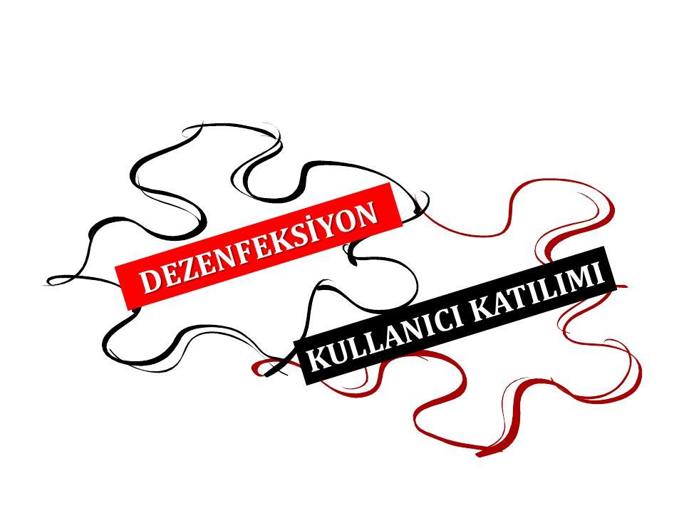 KULLANICI KATILIMI DEZENFEKSİYON
