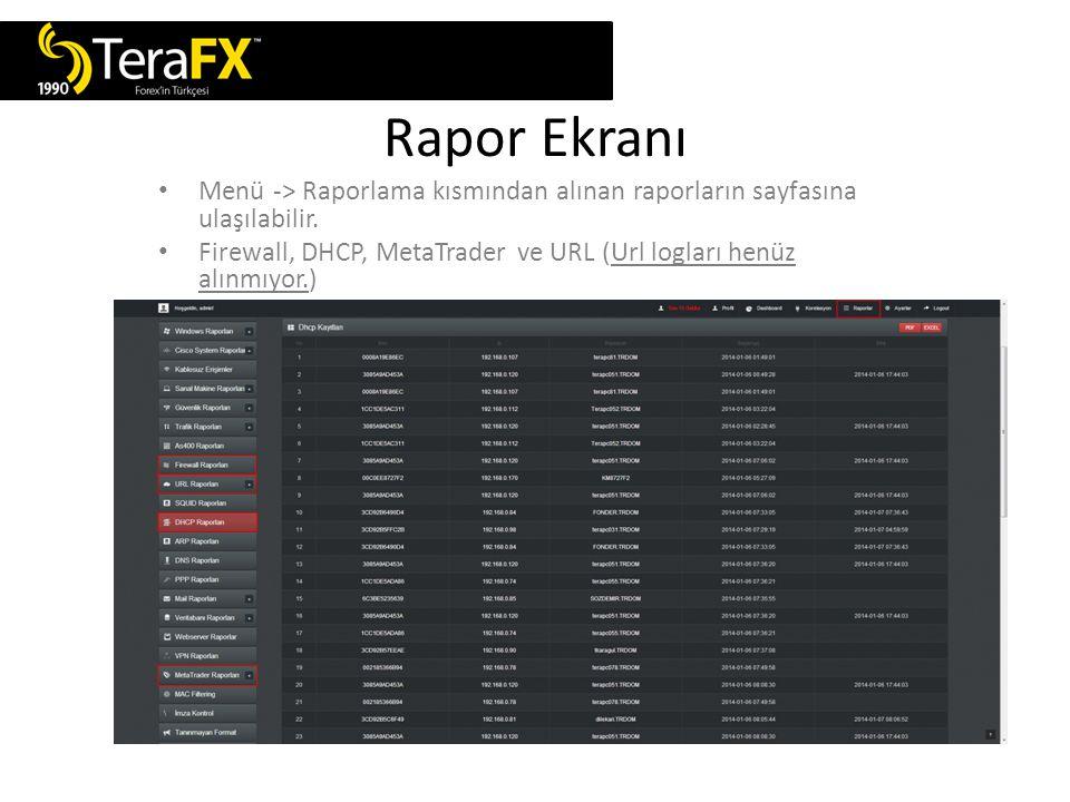 Rapor Ekranı Menü -> Raporlama kısmından alınan raporların sayfasına ulaşılabilir. Firewall, DHCP, MetaTrader ve URL (Url logları henüz alınmıyor.)