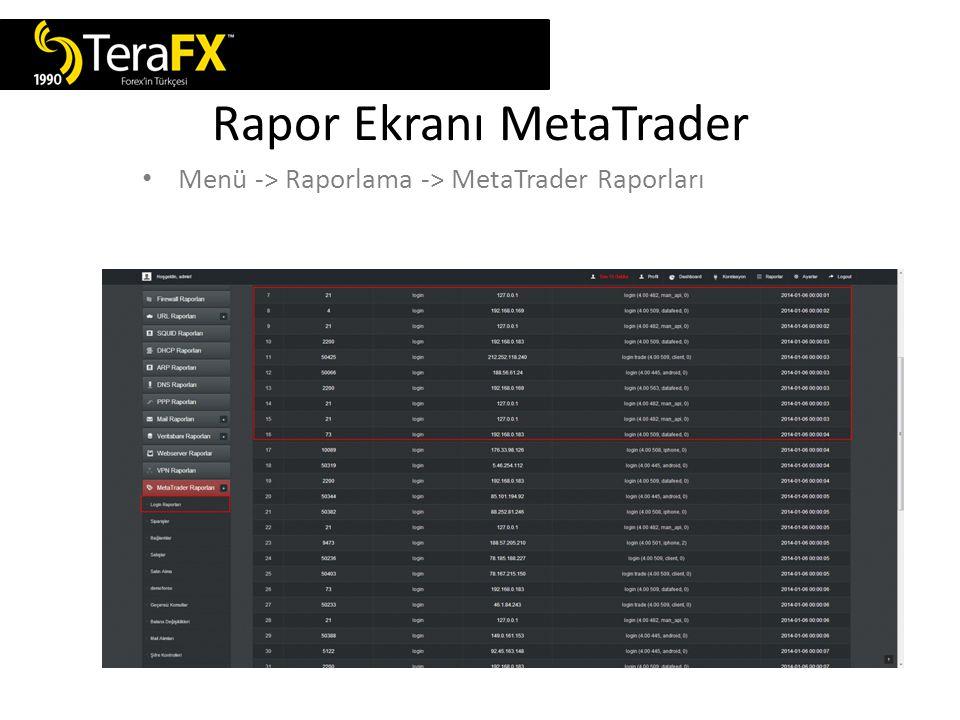Rapor Ekranı MetaTrader Menü -> Raporlama -> MetaTrader Raporları