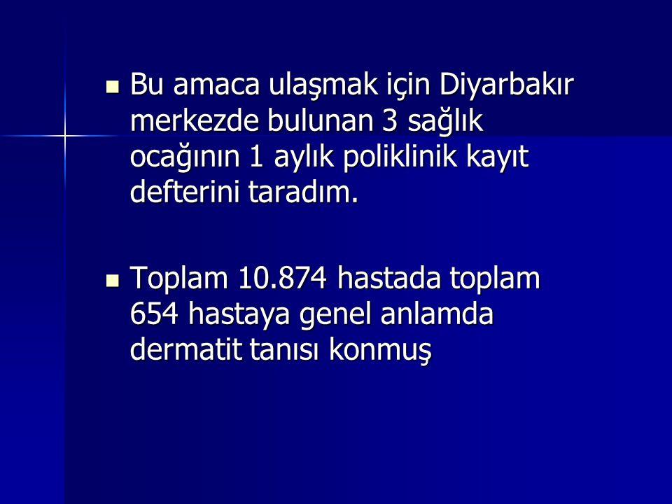 Bu amaca ulaşmak için Diyarbakır merkezde bulunan 3 sağlık ocağının 1 aylık poliklinik kayıt defterini taradım. Bu amaca ulaşmak için Diyarbakır merke
