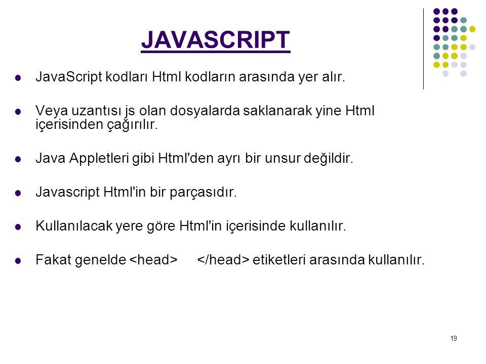 19 JAVASCRIPT JavaScript kodları Html kodların arasında yer alır.