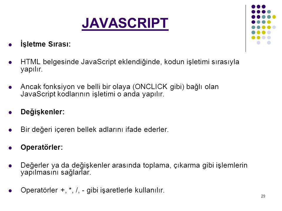 29 JAVASCRIPT İşletme Sırası: HTML belgesinde JavaScript eklendiğinde, kodun işletimi sırasıyla yapılır.