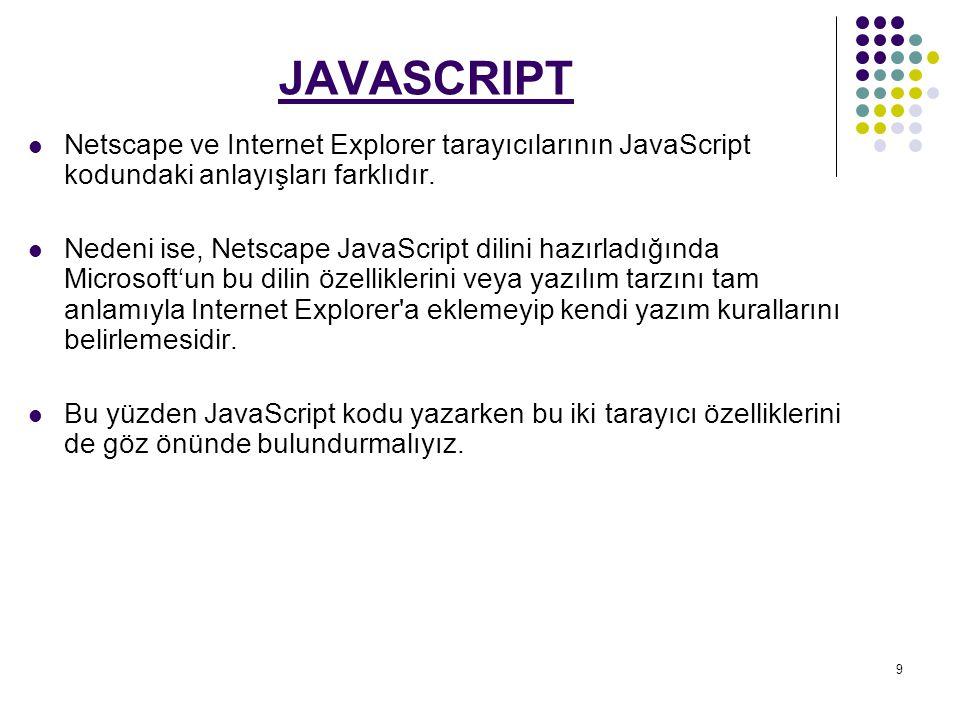 70 Javascript te diğer programlama dillerinde olduğu gibi istediğiniz işlemi 2 veya daha fazla kez yaptırmak için belli program kodları mevcuttur.