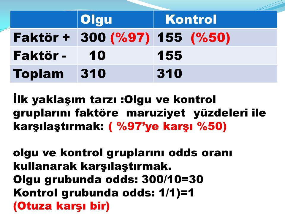 Olgu Kontrol Faktör +300 (%97)155 (%50) Faktör - 10155 Toplam310 İlk yaklaşım tarzı :Olgu ve kontrol gruplarını faktöre maruziyet yüzdeleri ile karşıl