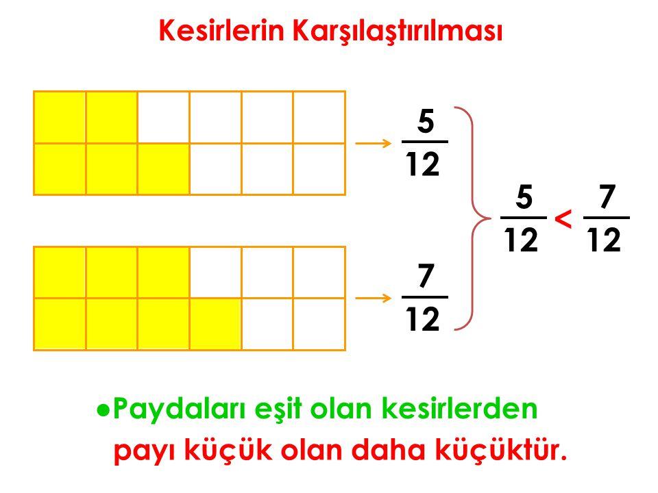 Kesirlerin Karşılaştırılması 5 12 7 12 ●Paydaları eşit olan kesirlerden payı küçük olan daha küçüktür. 5 12 < 7 12