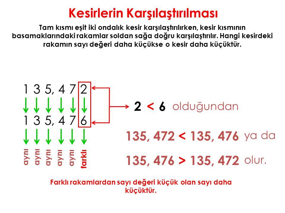 Kesirlerin Karşılaştırılması,135472 aynı Farklı rakamlardan sayı değeri küçük olan sayı daha küçüktür. 135476 farklı 2 <6, aynı Tam kısmı eşit iki ond