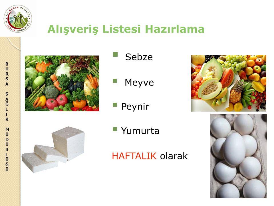 BURSASAĞLIKMÜDÜRLÜĞÜBURSASAĞLIKMÜDÜRLÜĞÜ  Sebze  Meyve  Peynir  Yumurta HAFTALIK olarak Alışveriş Listesi Hazırlama