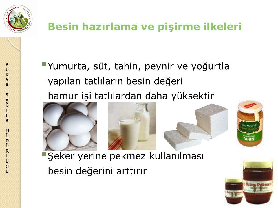 BURSASAĞLIKMÜDÜRLÜĞÜBURSASAĞLIKMÜDÜRLÜĞÜ  Yumurta, süt, tahin, peynir ve yoğurtla yapılan tatlıların besin değeri hamur işi tatlılardan daha yüksekti