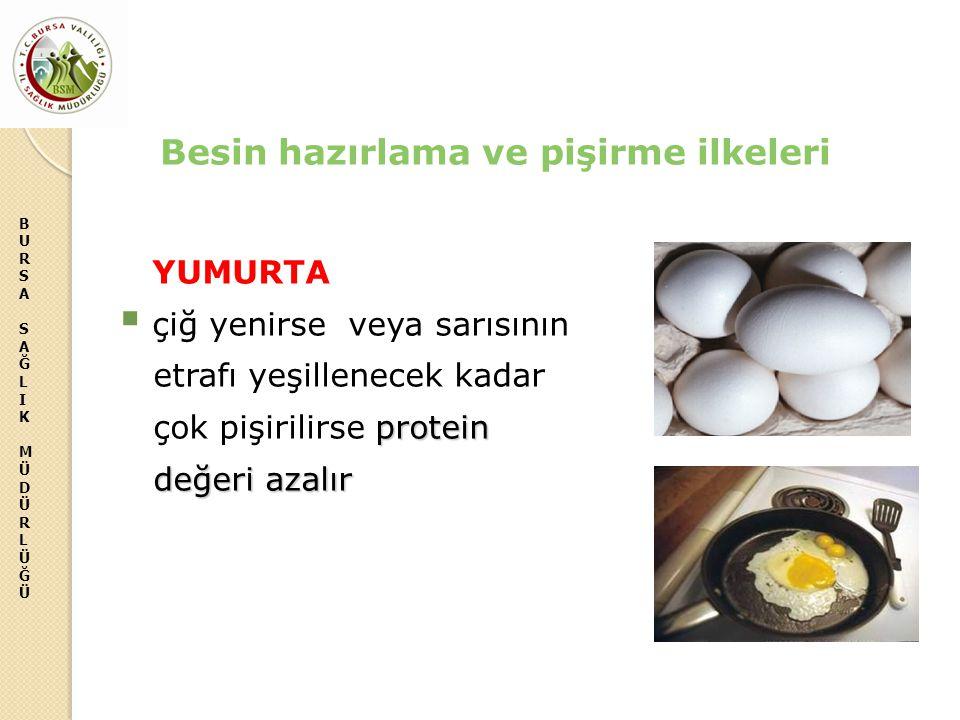 BURSASAĞLIKMÜDÜRLÜĞÜBURSASAĞLIKMÜDÜRLÜĞÜ YUMURTA  çiğ yenirse veya sarısının etrafı yeşillenecek kadar protein çok pişirilirse protein değeri azalır