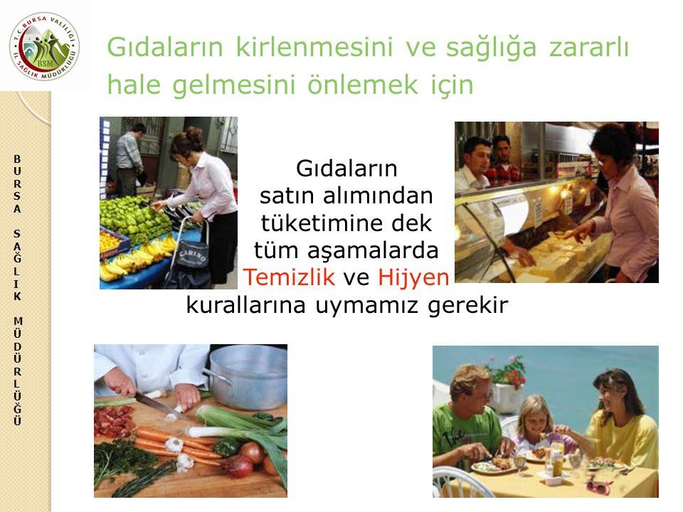 BURSASAĞLIKMÜDÜRLÜĞÜBURSASAĞLIKMÜDÜRLÜĞÜ Gıdaların kirlenmesini ve sağlığa zararlı hale gelmesini önlemek için Gıdaların satın alımından tüketimine de