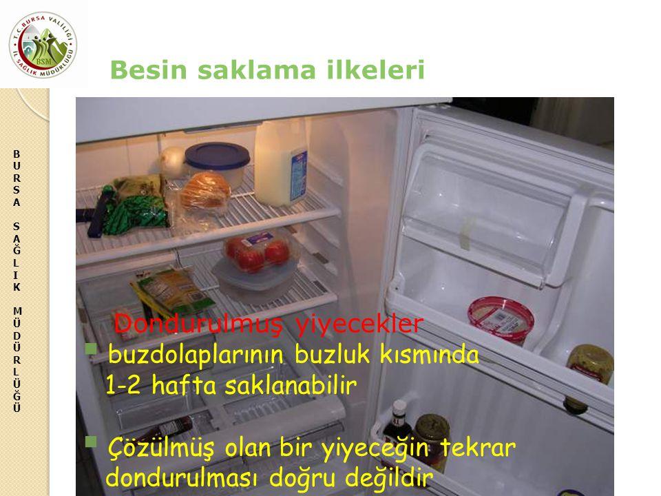 BURSASAĞLIKMÜDÜRLÜĞÜBURSASAĞLIKMÜDÜRLÜĞÜ Dondurulmuş yiyecekler  buzdolaplarının buzluk kısmında 1-2 hafta saklanabilir  Çözülmüş olan bir yiyeceğin