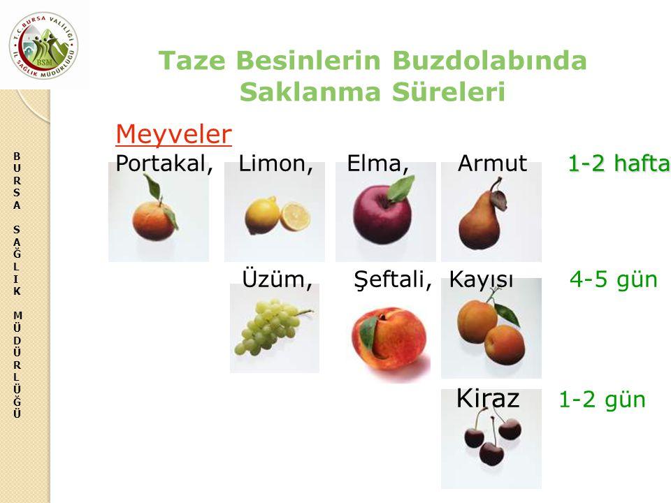 BURSASAĞLIKMÜDÜRLÜĞÜBURSASAĞLIKMÜDÜRLÜĞÜ Taze Besinlerin Buzdolabında Saklanma Süreleri Meyveler 1-2 hafta Portakal, Limon, Elma, Armut 1-2 hafta Üzüm