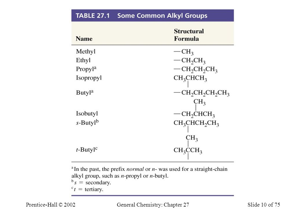Prentice-Hall © 2002General Chemistry: Chapter 27Slide 10 of 75 Table 27.1. Some Common Alkyl Groups