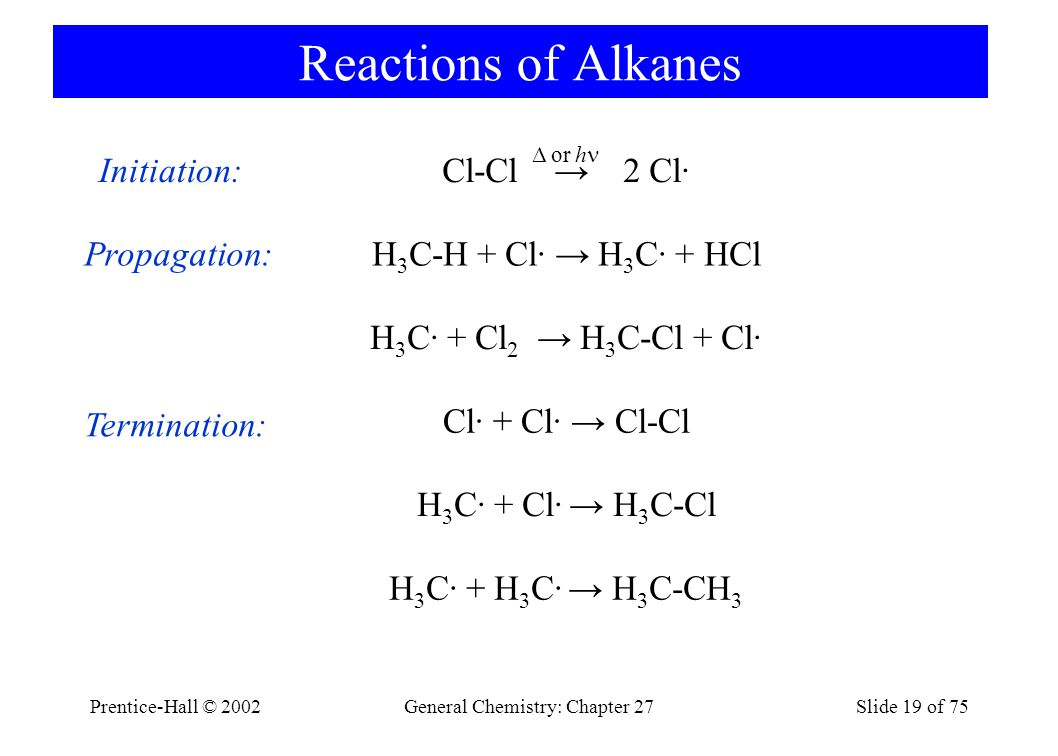 Prentice-Hall © 2002General Chemistry: Chapter 27Slide 19 of 75 Reactions of Alkanes Initiation:Cl-Cl → 2 Cl· Propagation:H 3 C-H + Cl· → H 3 C· + HCl H 3 C· + Cl 2 → H 3 C-Cl + Cl· Termination: H 3 C· + Cl· → H 3 C-Cl Cl· + Cl· → Cl-Cl H 3 C· + H 3 C· → H 3 C-CH 3 Δ or h