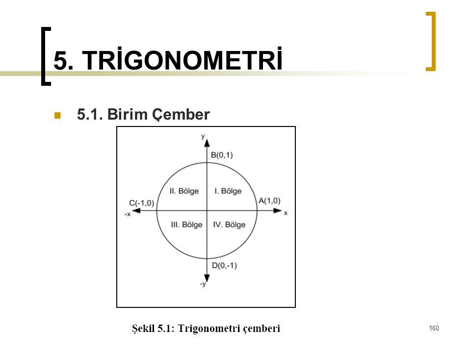 5. TRİGONOMETRİ 5.1. Birim Çember 160