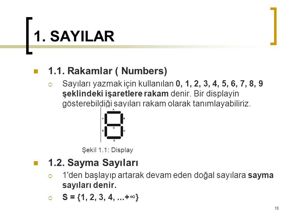 1. SAYILAR 1.1. Rakamlar ( Numbers)  Sayıları yazmak için kullanılan 0, 1, 2, 3, 4, 5, 6, 7, 8, 9 şeklindeki işaretlere rakam denir. Bir displayin gö