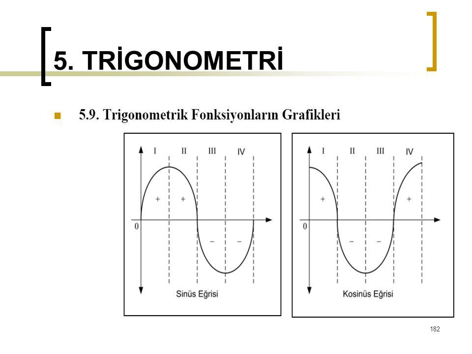5. TRİGONOMETRİ 182
