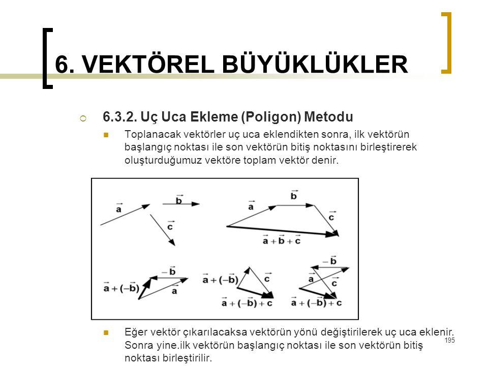 6. VEKTÖREL BÜYÜKLÜKLER  6.3.2. Uç Uca Ekleme (Poligon) Metodu Toplanacak vektörler uç uca eklendikten sonra, ilk vektörün başlangıç noktası ile son