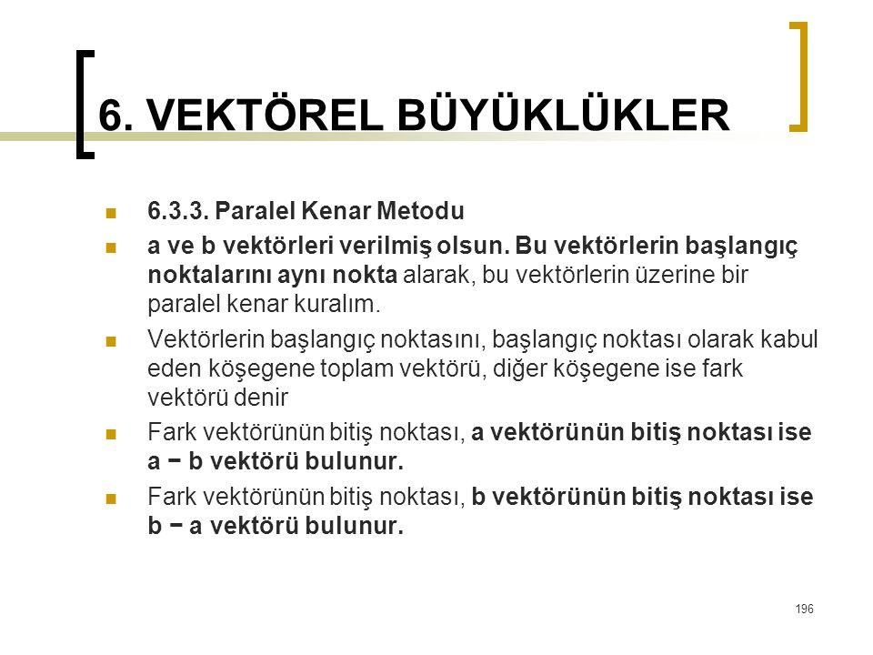 6.VEKTÖREL BÜYÜKLÜKLER 6.3.3. Paralel Kenar Metodu a ve b vektörleri verilmiş olsun.