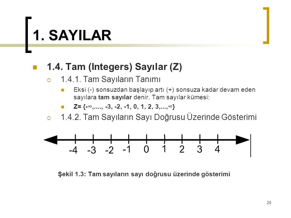 1. SAYILAR 1.4. Tam (Integers) Sayılar (Z)  1.4.1. Tam Sayıların Tanımı Eksi (-) sonsuzdan başlayıp artı (+) sonsuza kadar devam eden sayılara tam sa