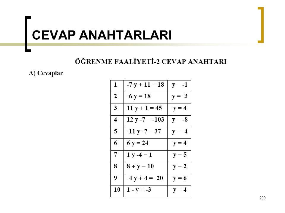 CEVAP ANAHTARLARI  209
