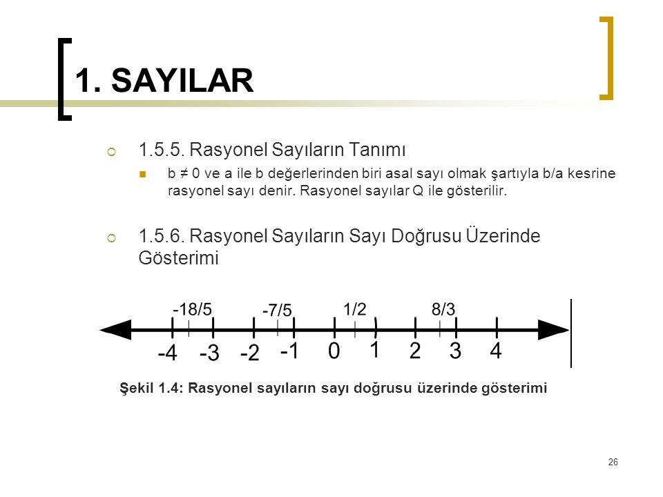 1. SAYILAR  1.5.5. Rasyonel Sayıların Tanımı b ≠ 0 ve a ile b değerlerinden biri asal sayı olmak şartıyla b/a kesrine rasyonel sayı denir. Rasyonel s