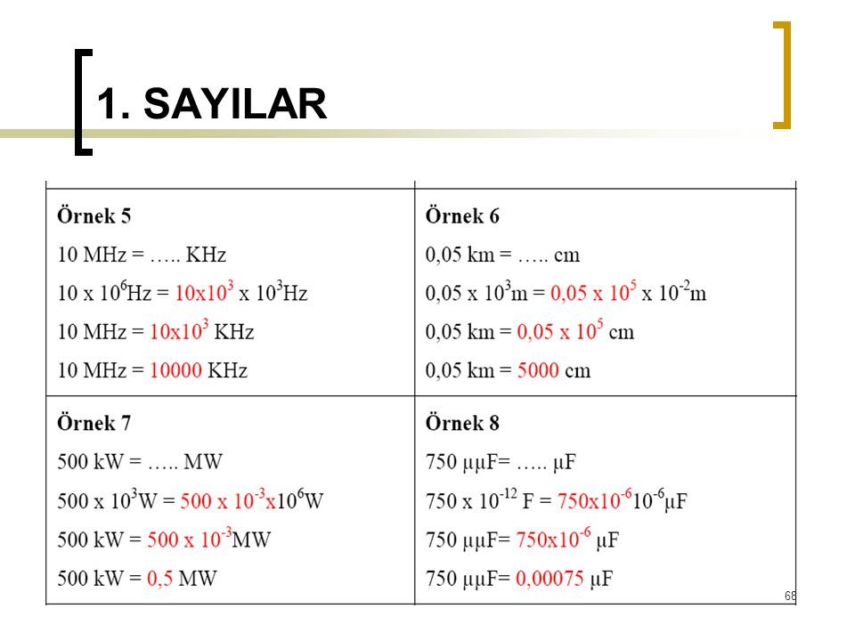 1. SAYILAR 68
