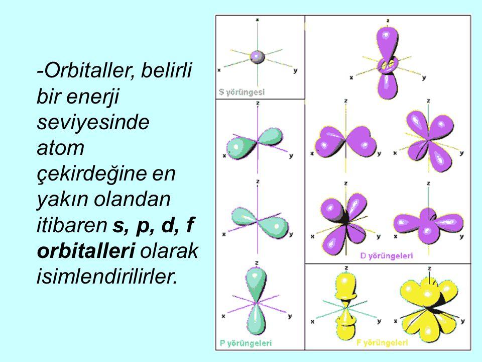 -Orbitaller, belirli bir enerji seviyesinde atom çekirdeğine en yakın olandan itibaren s, p, d, f orbitalleri olarak isimlendirilirler.