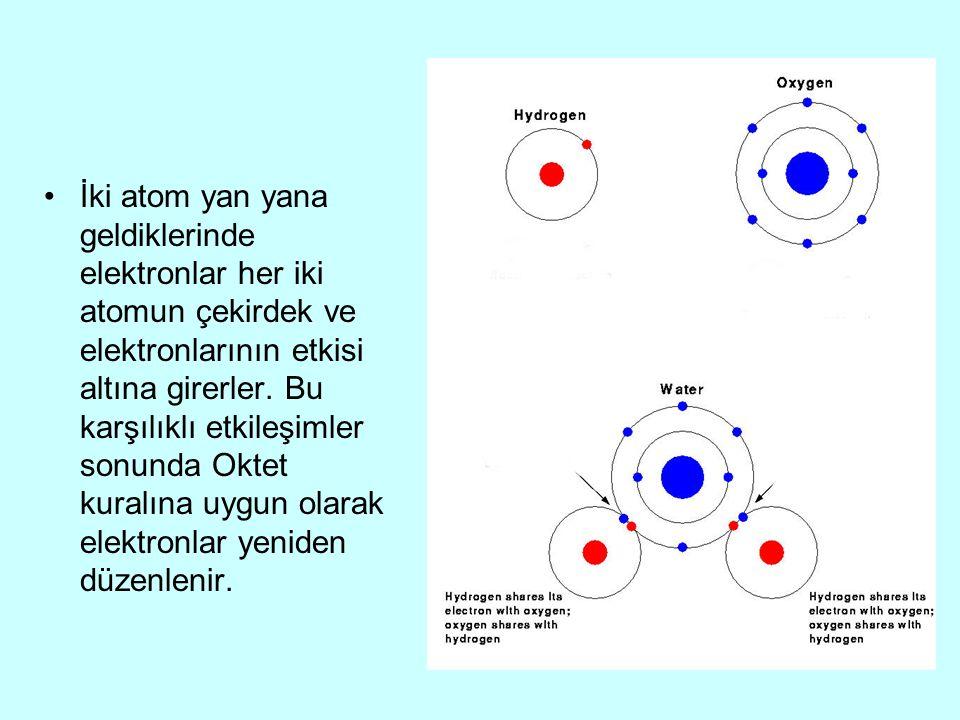 İki atom yan yana geldiklerinde elektronlar her iki atomun çekirdek ve elektronlarının etkisi altına girerler. Bu karşılıklı etkileşimler sonunda Okte