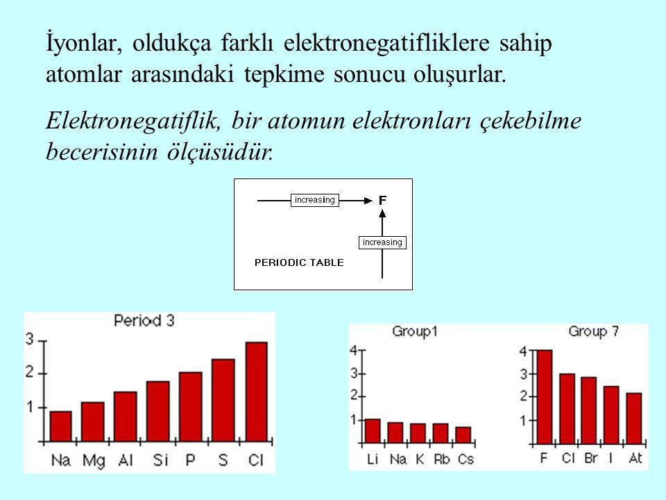 İyonlar, oldukça farklı elektronegatifliklere sahip atomlar arasındaki tepkime sonucu oluşurlar. Elektronegatiflik, bir atomun elektronları çekebilme