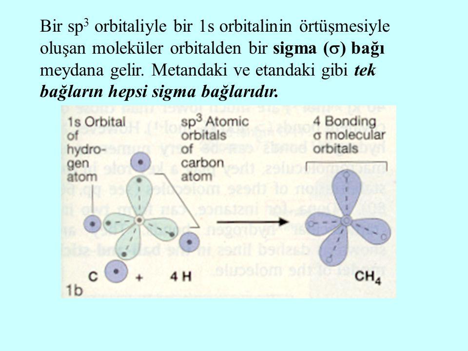 Bir sp 3 orbitaliyle bir 1s orbitalinin örtüşmesiyle oluşan moleküler orbitalden bir sigma (  ) bağı meydana gelir. Metandaki ve etandaki gibi tek ba