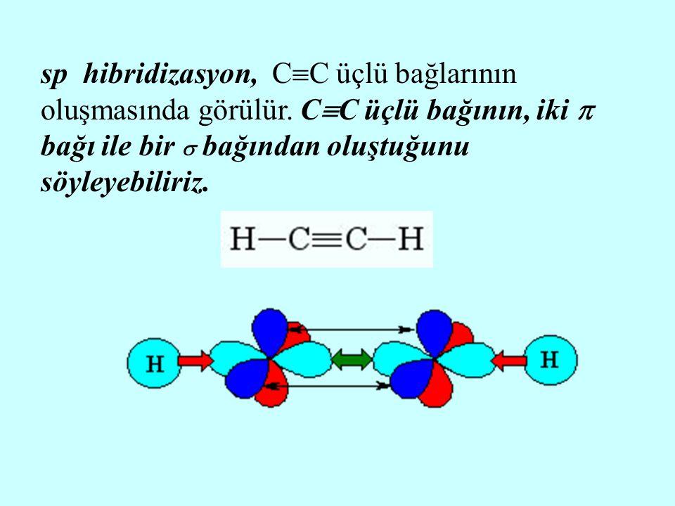 sp hibridizasyon, C  C üçlü bağlarının oluşmasında görülür. C  C üçlü bağının, iki  bağı ile bir  bağından oluştuğunu söyleyebiliriz.