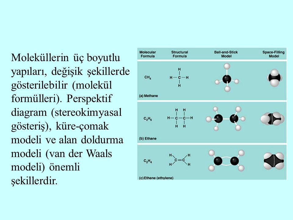 Moleküllerin üç boyutlu yapıları, değişik şekillerde gösterilebilir (molekül formülleri). Perspektif diagram (stereokimyasal gösteriş), küre-çomak mod