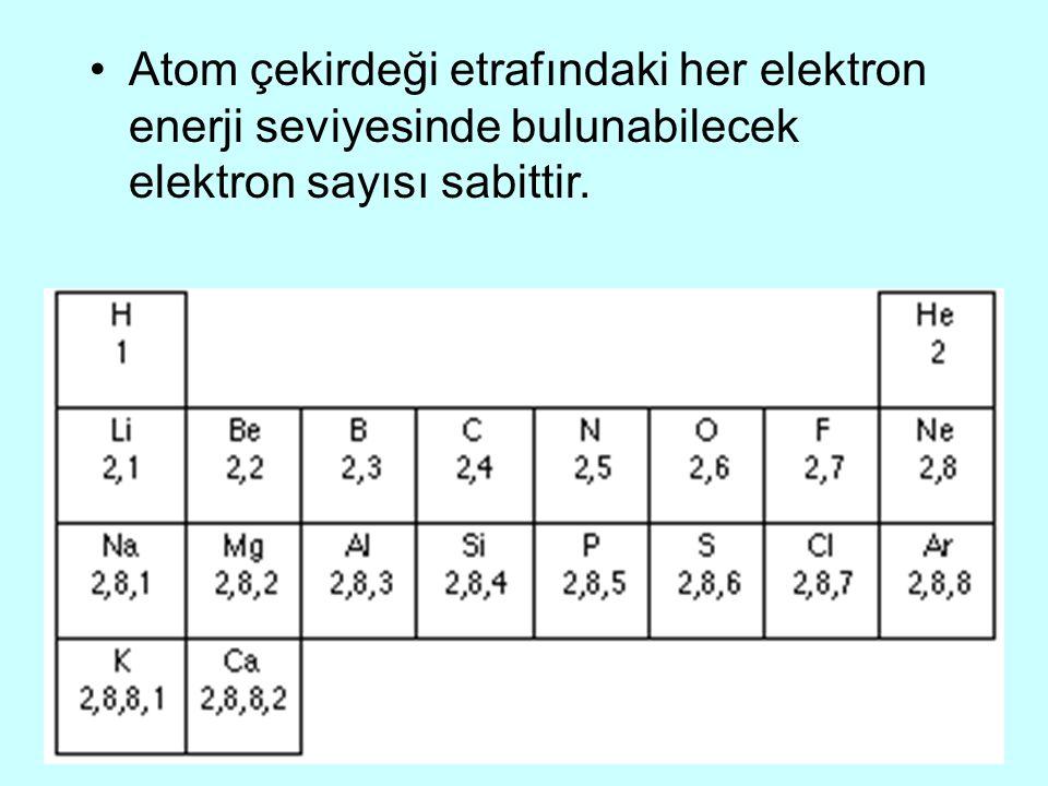 Atom çekirdeği etrafındaki her elektron enerji seviyesinde bulunabilecek elektron sayısı sabittir.