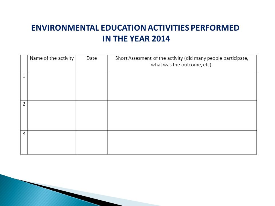 ENVIRONMENTAL EDUCATION ACTIVITIES PERFORMED IN THE YEAR 2014 Name of the activityDateShort Assesment of the activity (did many people participate, what was the outcome, etc).